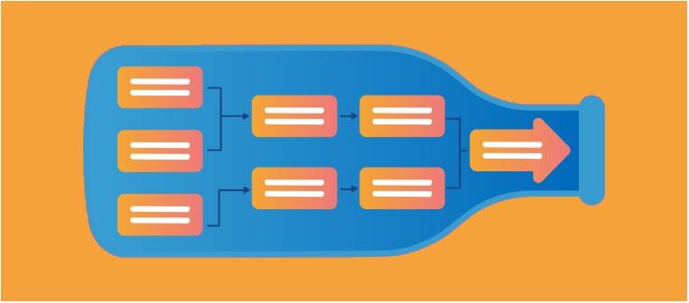 PC-Builds Calculator for Bottleneck